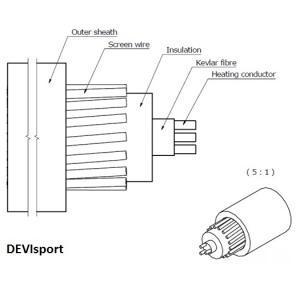 DEVIsport — нагревательный кабель одножильный для футбольных полей. Применяется для подогрева травяных газонов.